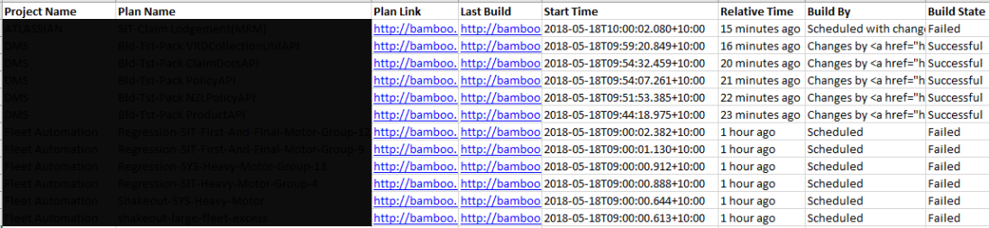 bamboo_builds